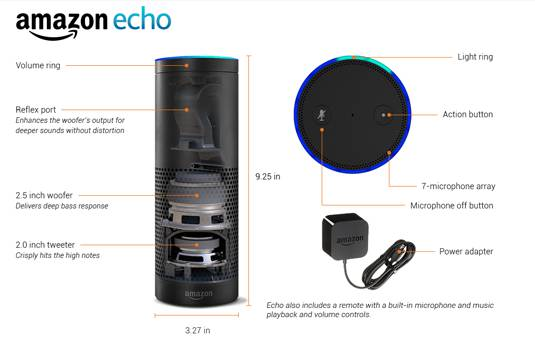 Echo Voice Amazon Put Our Always On Microphone In Your House Please