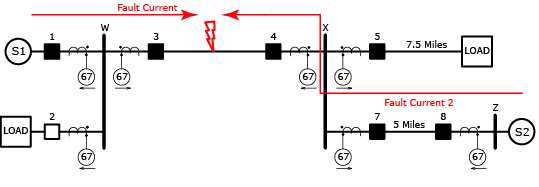 reverse current in relay