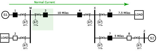 circuit breaker using relay