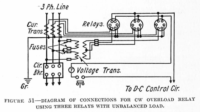 electrical relay training