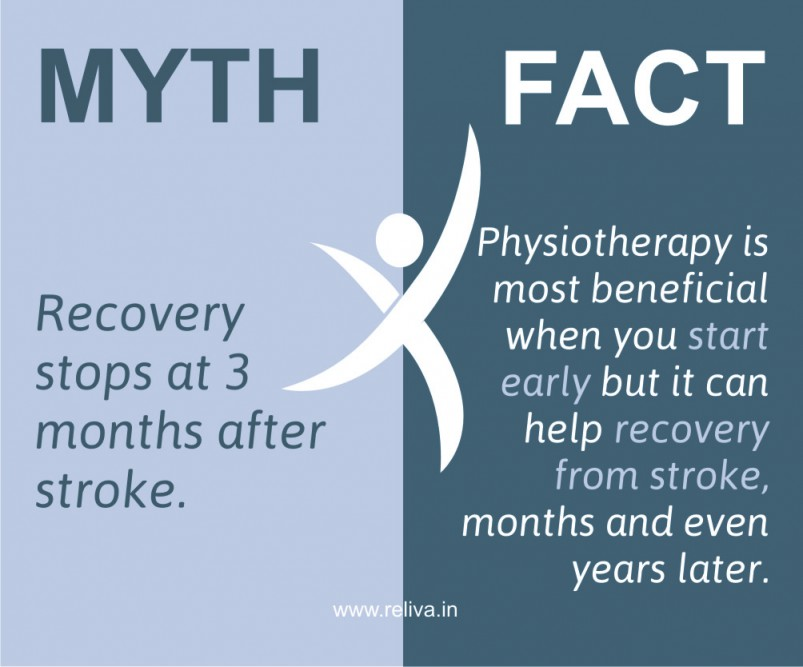 stroke recovery physiotherapy