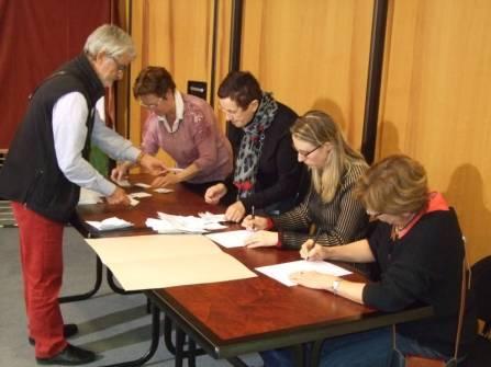 Le dépouillement des votes concernant les sept affiches proposées