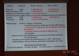 06 Canton de Remiremont
