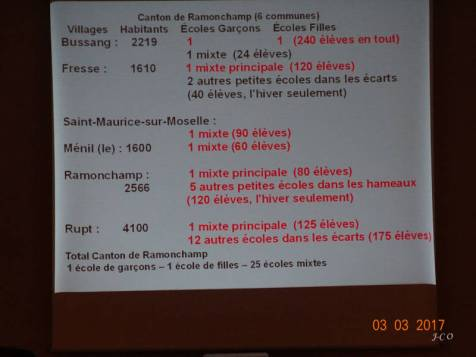 09 Canton de Ramonchamp