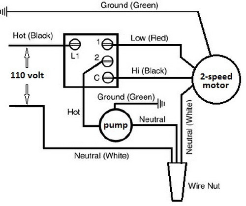swamp cooler wiring diagram 120v