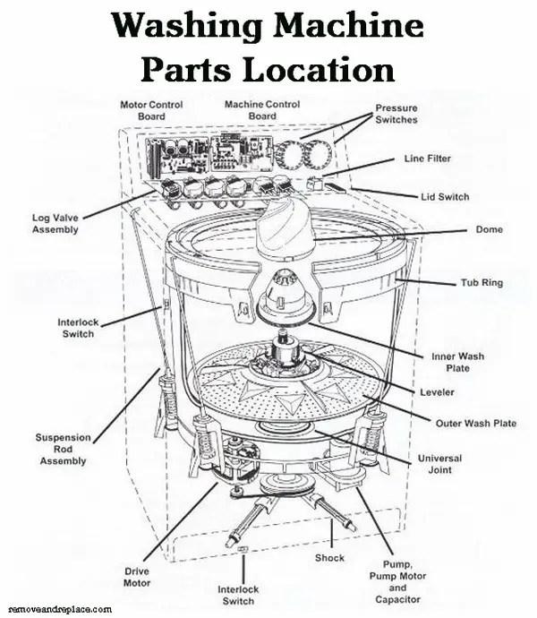 Maytag Washing Machine Wiring Diagram Wiring Diagram