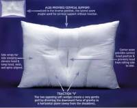 Top 10 Best Pillows For Severe Neck Pain ...