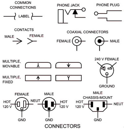 Switch Symbols Electrical Diagram Symbols Wiring Diagram Symbols