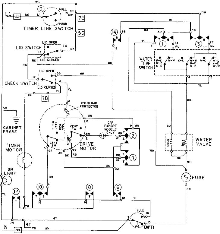 washing machine electrical schematic
