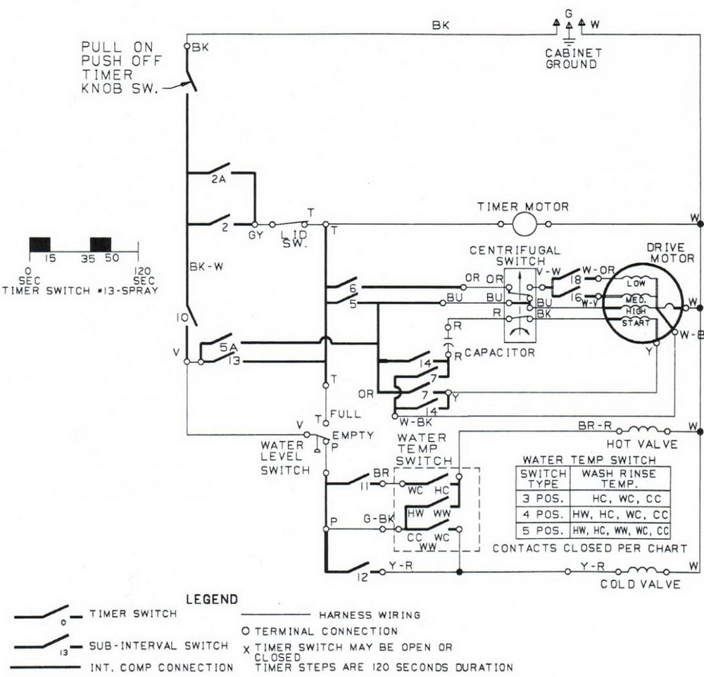 ge washer wiring diagrams