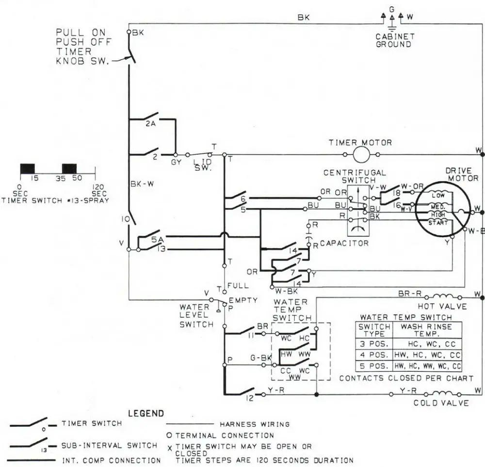 whirlpool stove wiring diagram