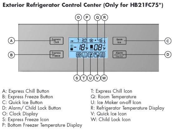 Haier Refrigerator Error Codes - How To Clear?