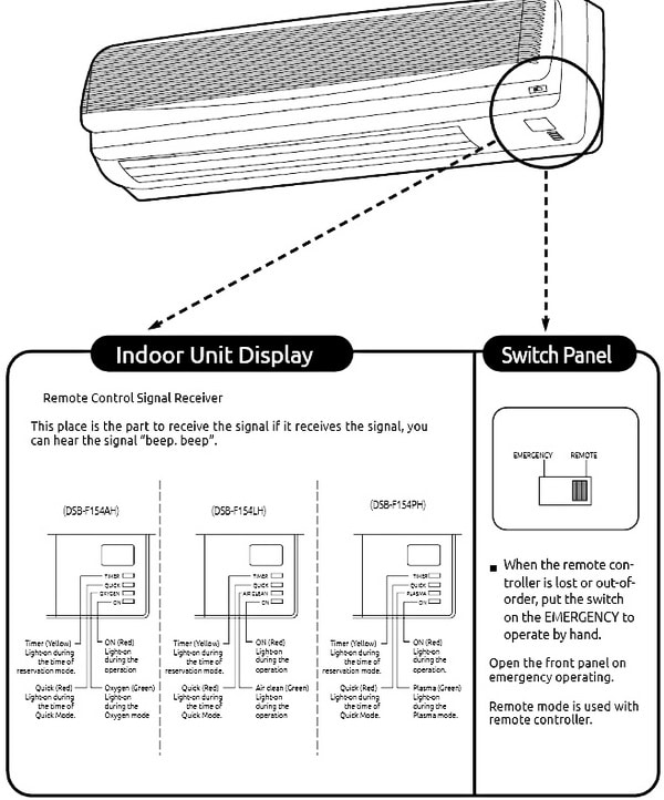 samsung split air conditioner wiring diagram