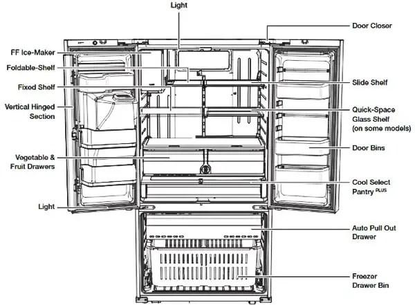 Samsung French Door Wiring Schematic Schematic Diagram
