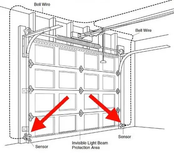 Garage Door Opener Wire Diagram Wiring Diagram