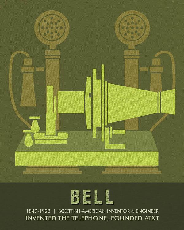 Science Posters - Alexander Graham Bell - Inventor, Engineer Poster