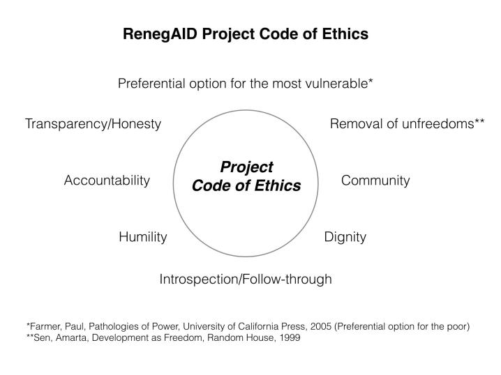 project code of ethics graphic 9-26-18