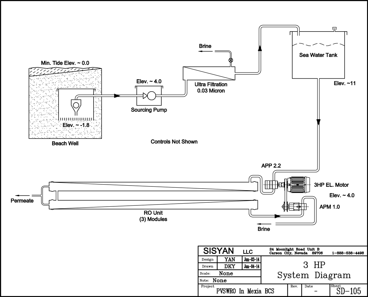 pg 55 ford escape wiring schematic