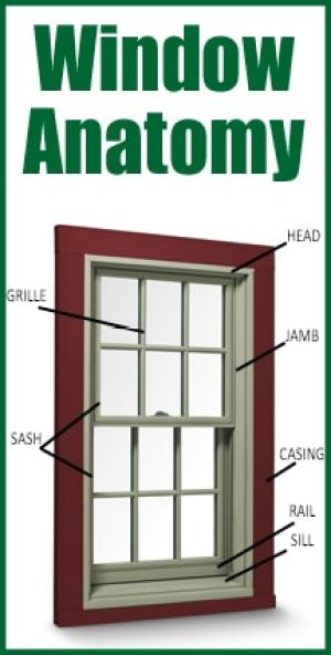 new jersey replacement window components glossary