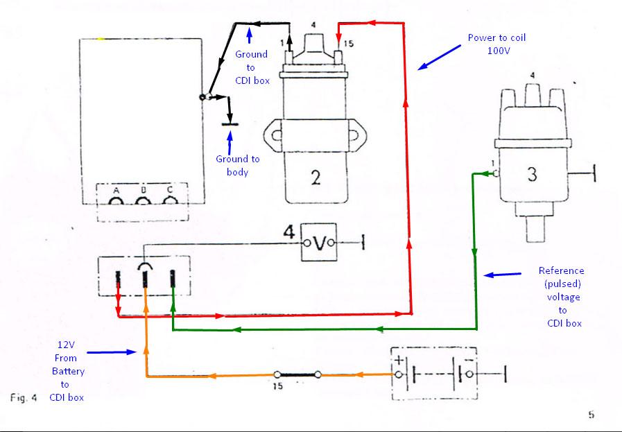 porsche 911 3 2 wiring diagram