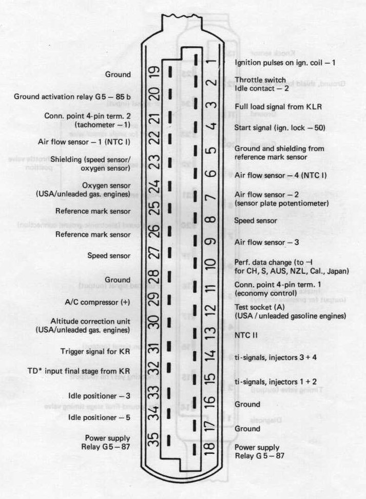 Porsche 944 Turbo Dme Wiring Diagram Electronic Schematics collections