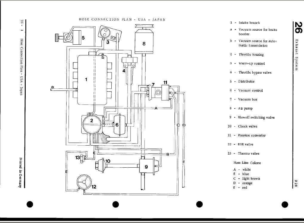 porsche 996 fuel pump wiring