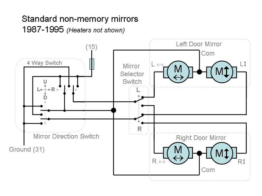Aero mirror conversion to early model - Page 2 - Rennlist - Porsche