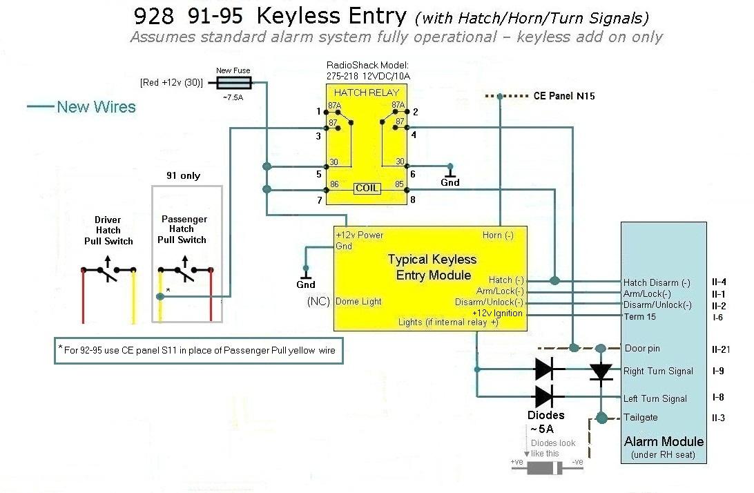A few keyless entry and remote start questions - Rennlist - Porsche