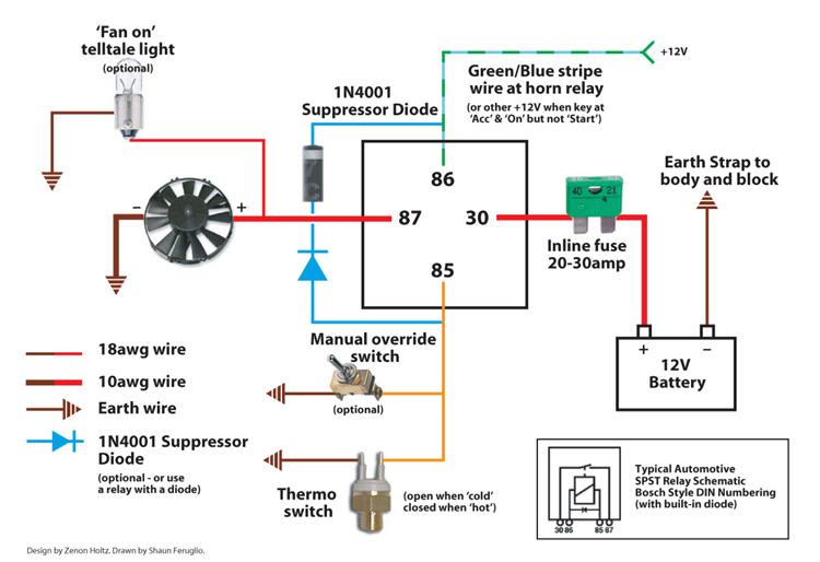 2000 Volvo S80 T6 Engine Diagram Wiring Schematic Diagram
