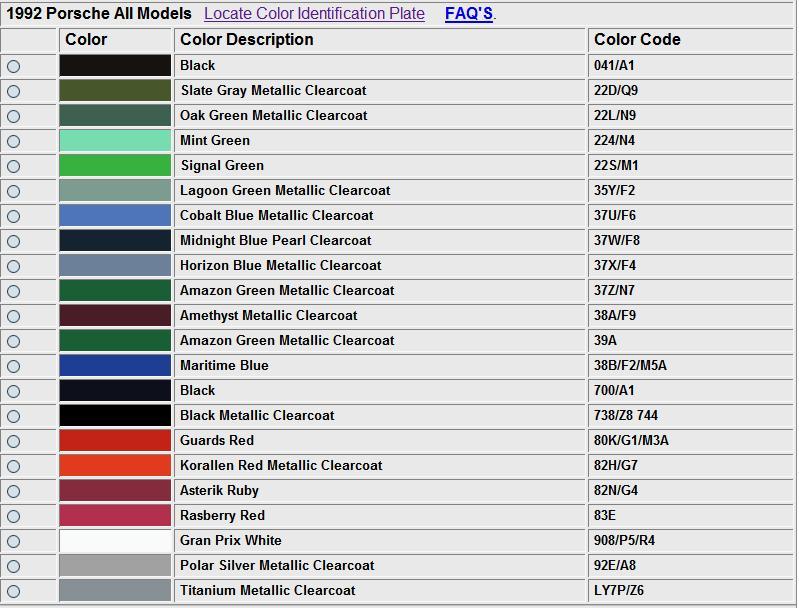 Factory colors - Rennlist - Porsche Discussion Forums