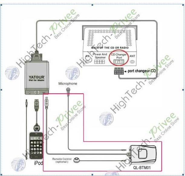 porsche cdr 220 wiring diagram