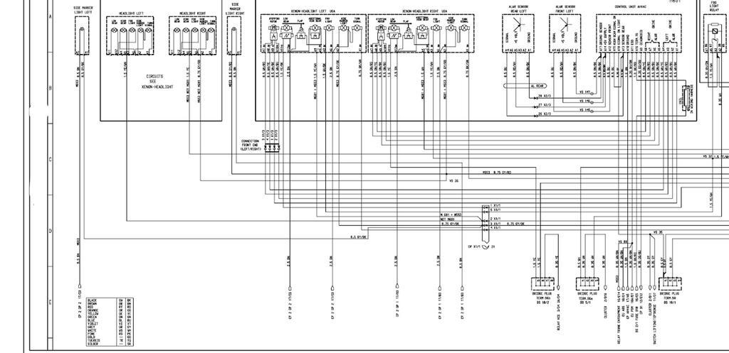 wiring diagram porsche cayenne