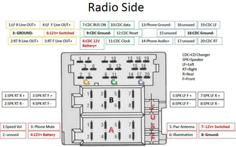 Porsche Navigation Wiring Diagram Online Wiring Diagram
