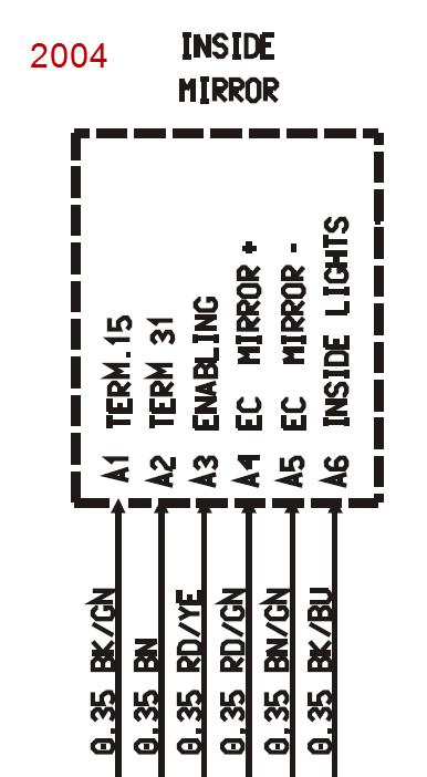 2004 porsche cayenne wiring diagram