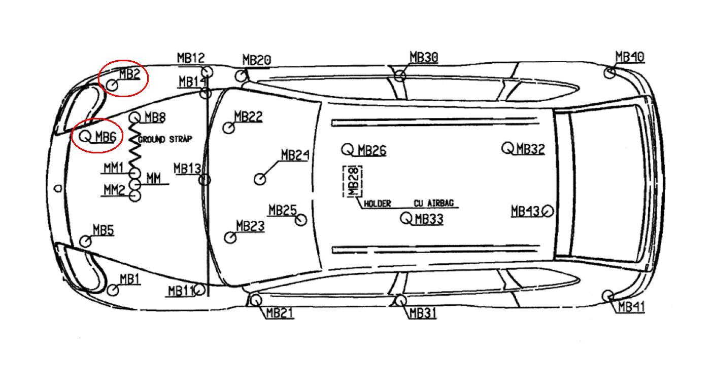 2004 porsche cayenne fuse box diagram