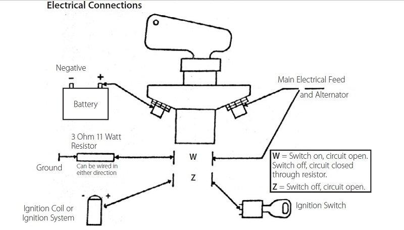 Kill switch wiring with a Motronic - Rennlist - Porsche Discussion