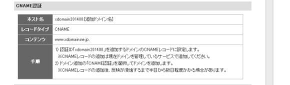 06_CNAMEレコード認証概要