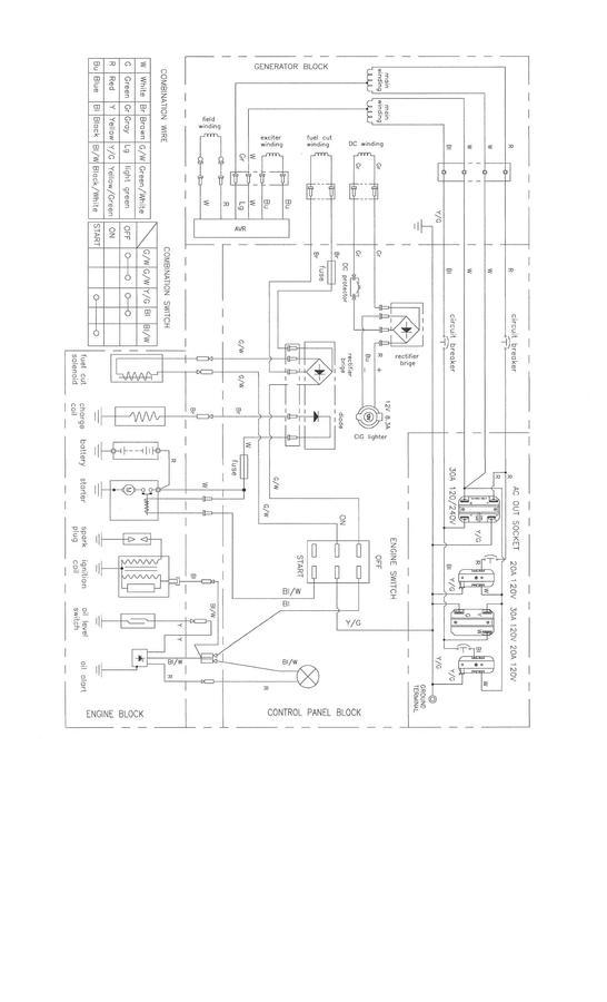 126cc 5hp subaru Diagrama del motor