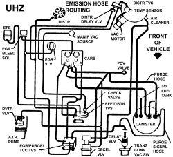 1985 chevy vacuum line diagram 305 on 95 chevy truck vacuum diagram