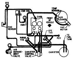 engine vacuum diagram for 1973 olds toronado