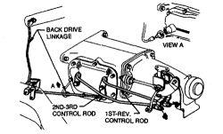 Repair Guides Manual Transmission Linkage Adjustment
