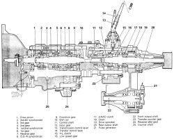 1992 ford manual transmission diagram
