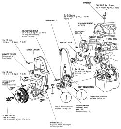 1992 dodge dakota Diagrama del motor