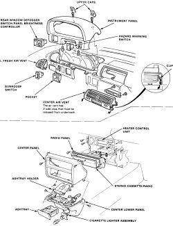 91 honda civic hatchback fuse diagram