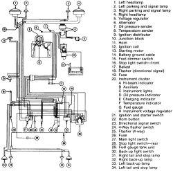 1979 triumph spitfire wiring diagram