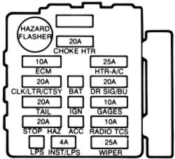 1976 corvette fuse box diagram