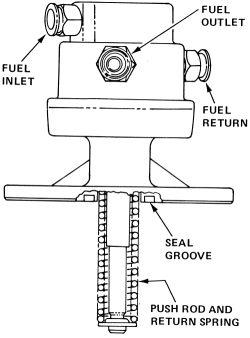 chevy 350 mechanical fuel pump diagram