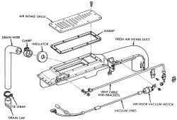 Repair Guides Heating And Air Conditioning Fresh Air