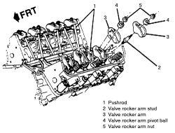 small engine valve tap pet diagram