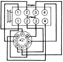 Ka24e Engine Wiring Diagram Repair Guides Firing Orders Firing Orders Autozone Com